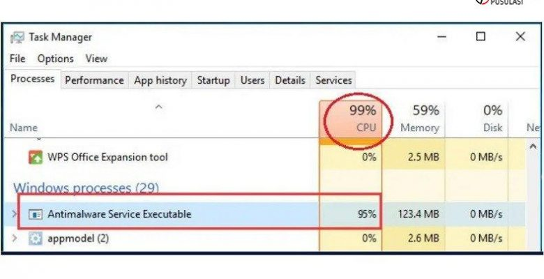 Windows'taki 'Antimalware Service Executable' Ne İşe Fayda?